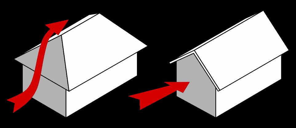 вальмовая крыша угол наклона