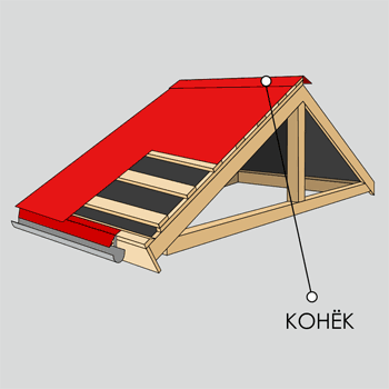 конёк для крыши