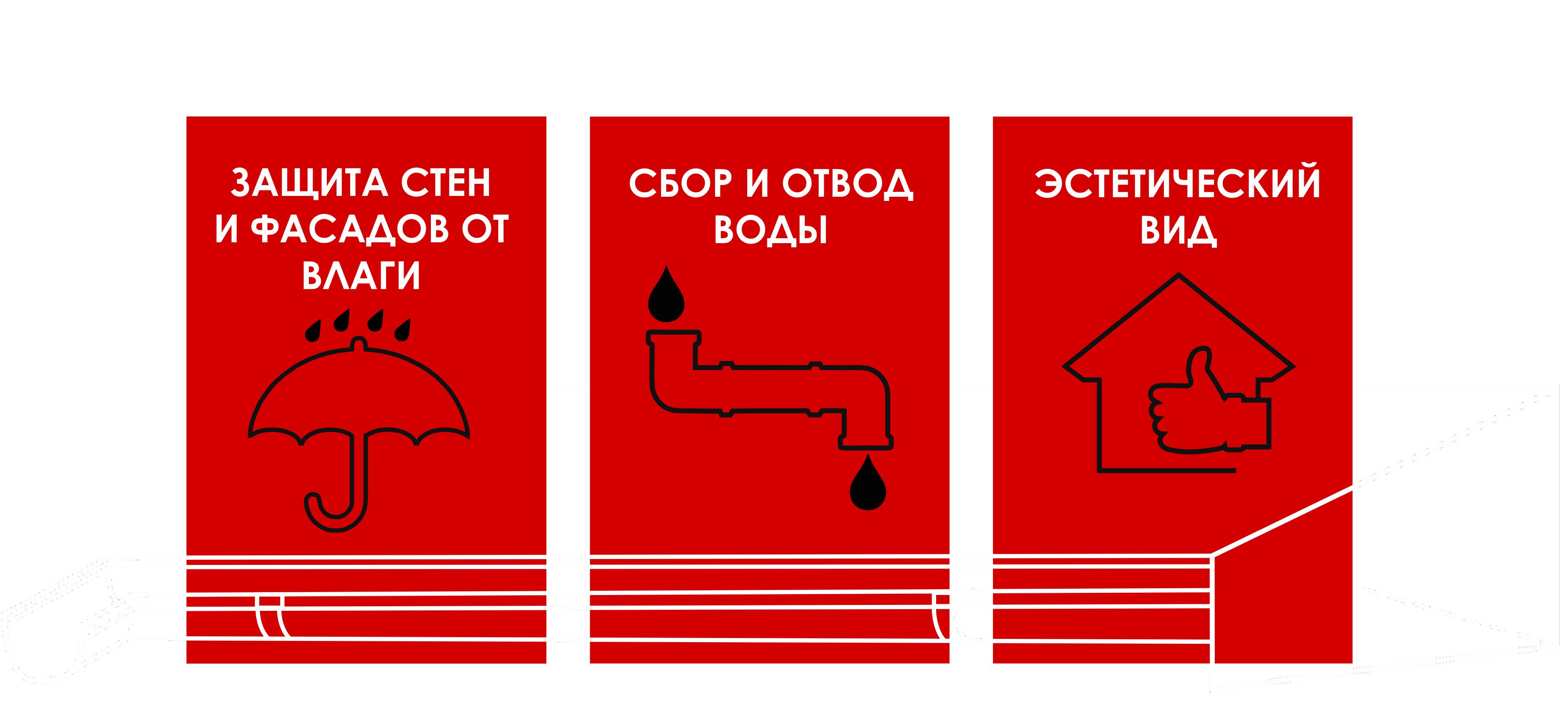 водосточная система кривой рог